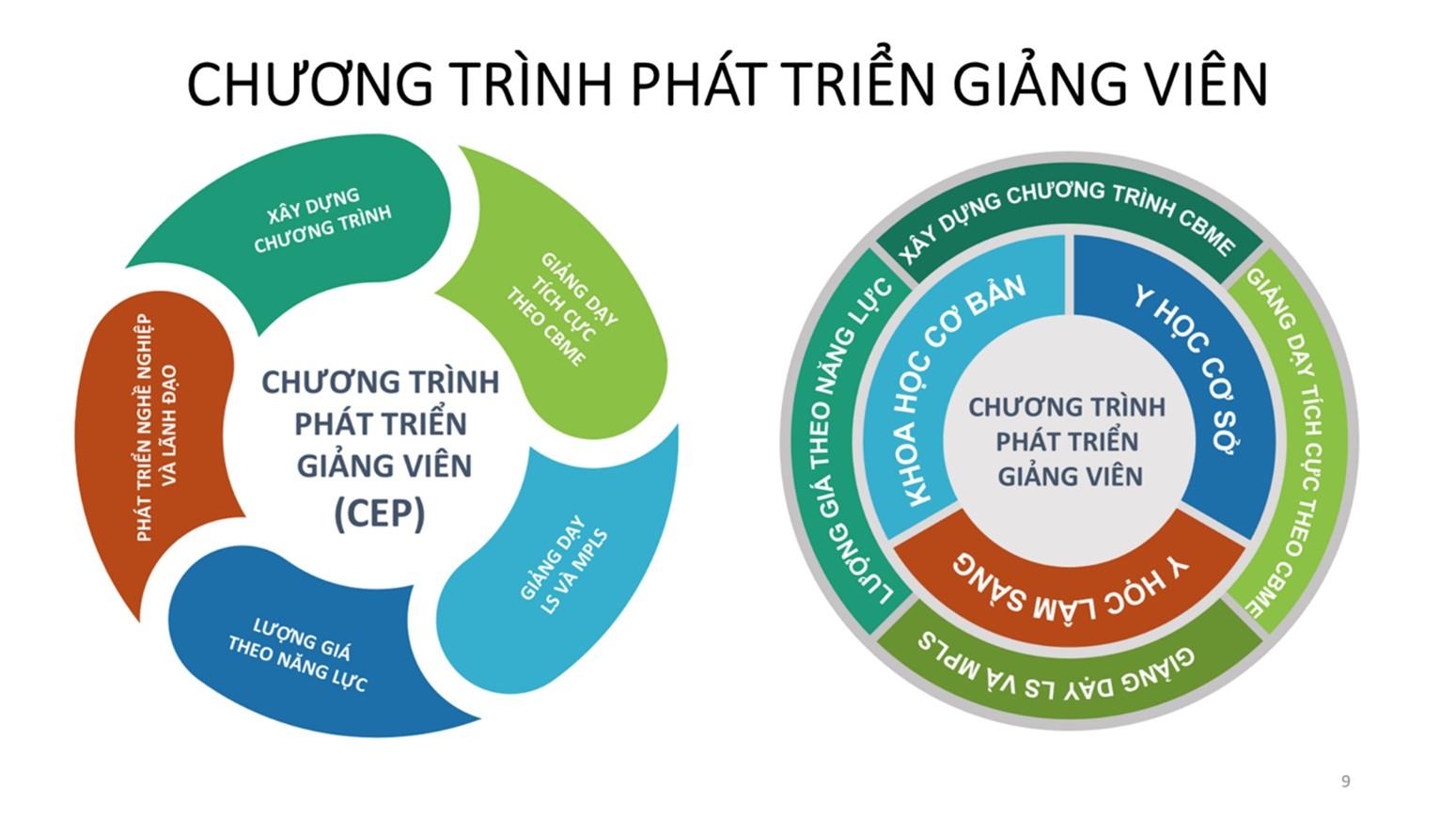 CHUONG TRINH PTGV